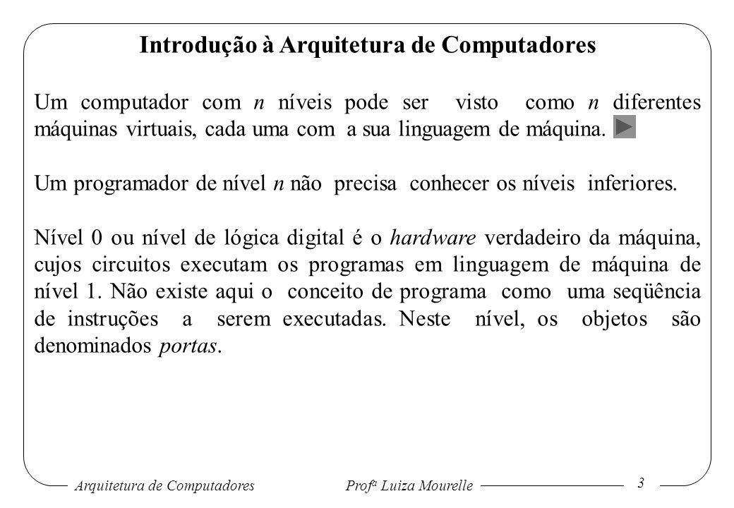 Arquitetura de Computadores Prof a Luiza Mourelle 4 Introdução à Arquitetura de Computadores Nível 1 ou nível de microprogramação é o verdadeiro nível de máquina, havendo um programa denominado microprograma, cuja função é interpretar as instruções de nível 2.