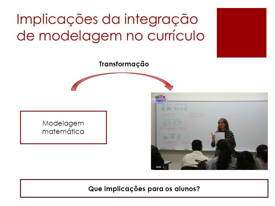 Implicações da integração de modelagem no currículo Modelagem matemática Que implicações para os alunos? Transformação