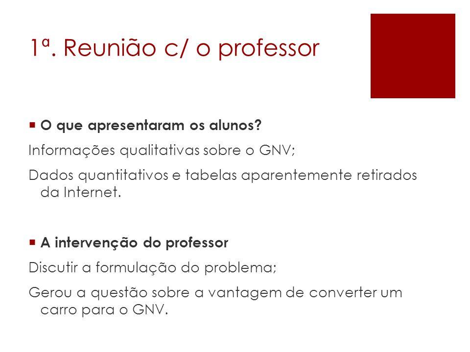 1ª. Reunião c/ o professor O que apresentaram os alunos? Informações qualitativas sobre o GNV; Dados quantitativos e tabelas aparentemente retirados d
