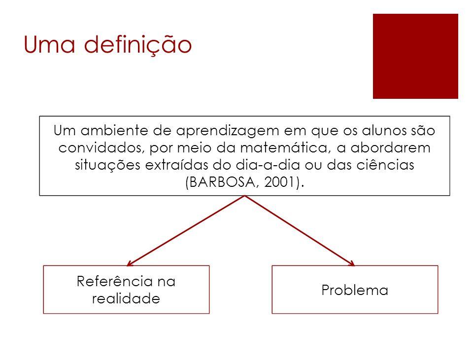 Uma definição Um ambiente de aprendizagem em que os alunos são convidados, por meio da matemática, a abordarem situações extraídas do dia-a-dia ou das
