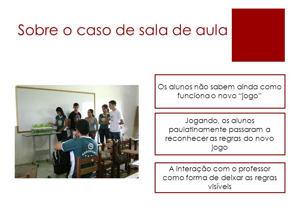 Sobre o caso de sala de aula Os alunos não sabem ainda como funciona o novo jogo Jogando, os alunos paulatinamente passaram a reconhecer as regras do