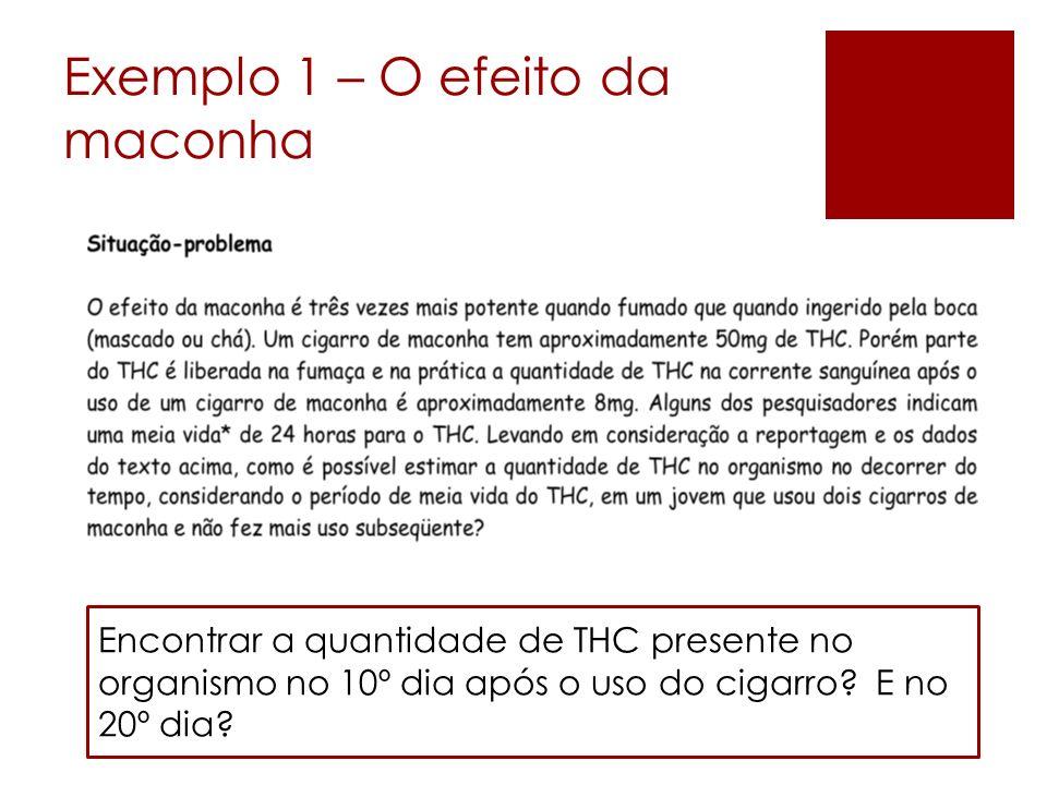 Exemplo 1 – O efeito da maconha Encontrar a quantidade de THC presente no organismo no 10º dia após o uso do cigarro? E no 20º dia?