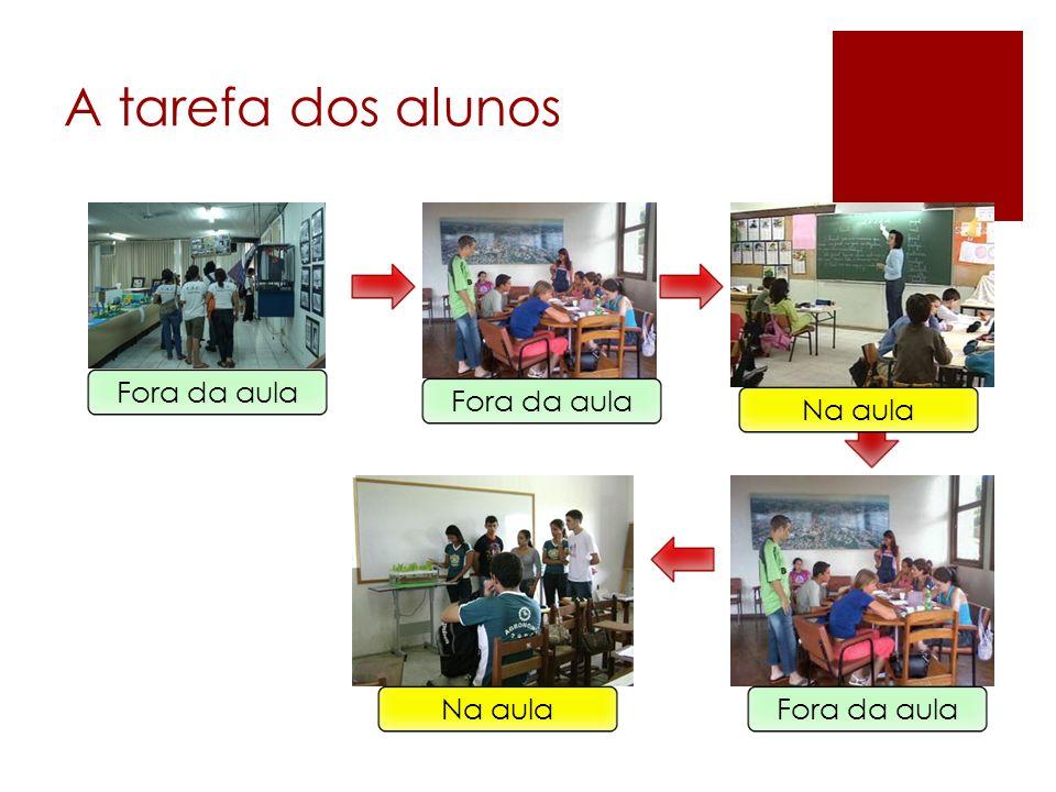 A tarefa dos alunos Fora da aula Na aula