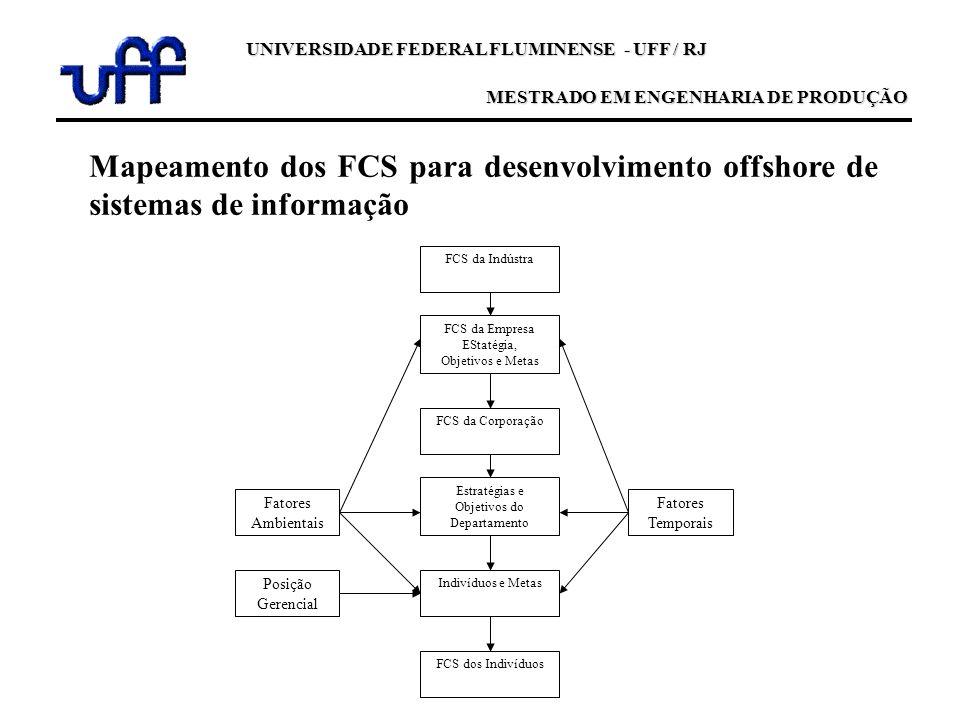 UNIVERSIDADE FEDERAL FLUMINENSE - UFF / RJ MESTRADO EM ENGENHARIA DE PRODUÇÃO Mapeamento dos FCS para desenvolvimento offshore de sistemas de informaç