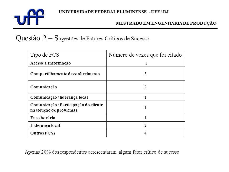 UNIVERSIDADE FEDERAL FLUMINENSE - UFF / RJ MESTRADO EM ENGENHARIA DE PRODUÇÃO Questão 2 – S ugestões de Fatores Críticos de Sucesso Tipo de FCSNúmero