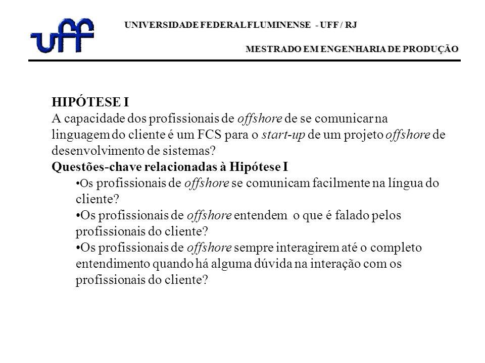 UNIVERSIDADE FEDERAL FLUMINENSE - UFF / RJ MESTRADO EM ENGENHARIA DE PRODUÇÃO HIPÓTESE I A capacidade dos profissionais de offshore de se comunicar na