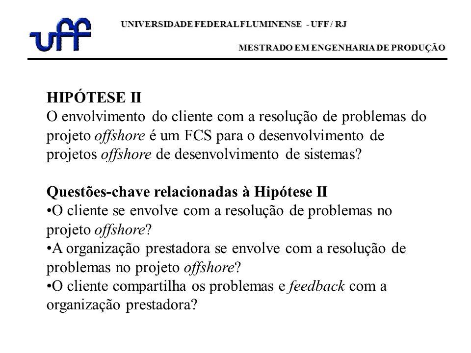 UNIVERSIDADE FEDERAL FLUMINENSE - UFF / RJ MESTRADO EM ENGENHARIA DE PRODUÇÃO HIPÓTESE II O envolvimento do cliente com a resolução de problemas do pr