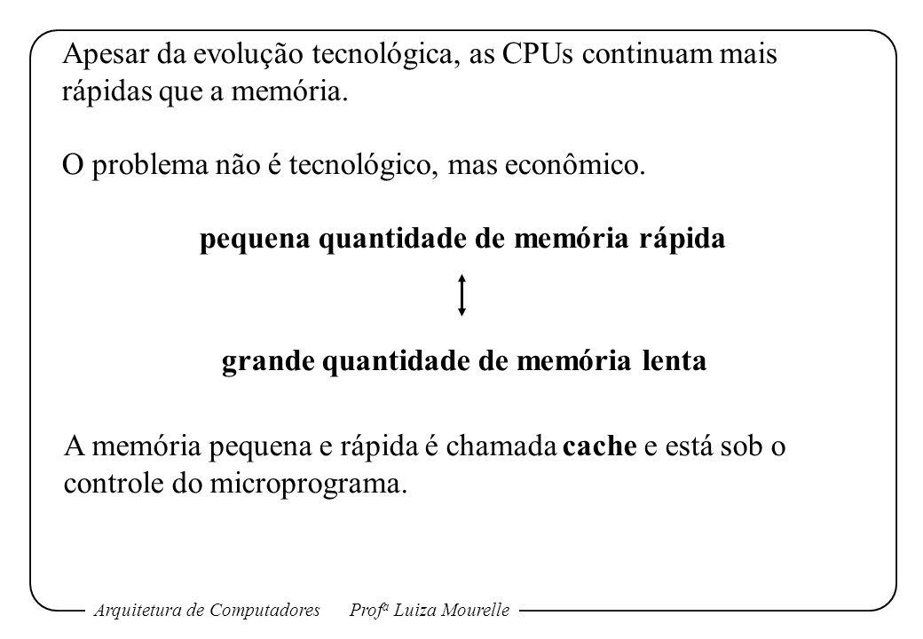 Arquitetura de ComputadoresProf a Luiza Mourelle Apesar da evolução tecnológica, as CPUs continuam mais rápidas que a memória.