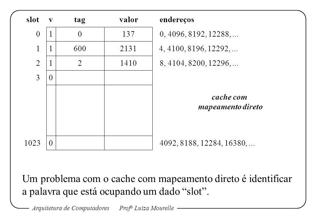 Arquitetura de ComputadoresProf a Luiza Mourelle 1 1 1 0 0137 6002131 21410 tagvalorvslot 0 1 2 3 10230 endereços 0, 4096, 8192, 12288,...