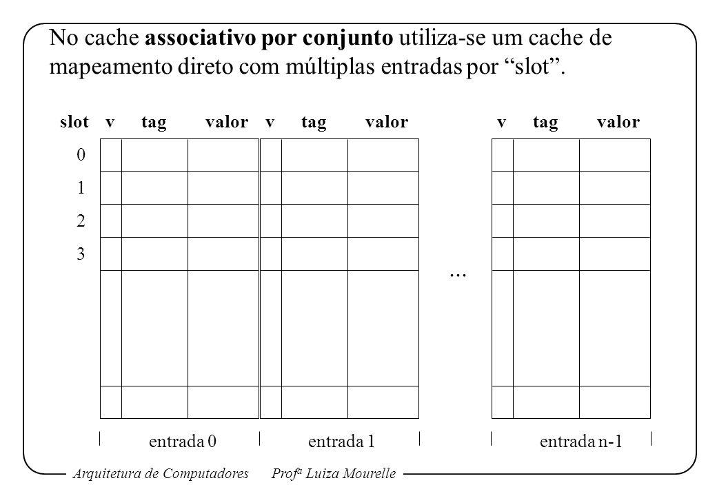 Arquitetura de ComputadoresProf a Luiza Mourelle tagvalorvslot 0 1 2 3 tagvalorvtagvalorv...