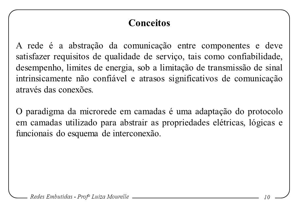 Redes Embutidas - Prof a Luiza Mourelle 10 Conceitos A rede é a abstração da comunicação entre componentes e deve satisfazer requisitos de qualidade de serviço, tais como confiabilidade, desempenho, limites de energia, sob a limitação de transmissão de sinal intrinsicamente não confiável e atrasos significativos de comunicação através das conexões.