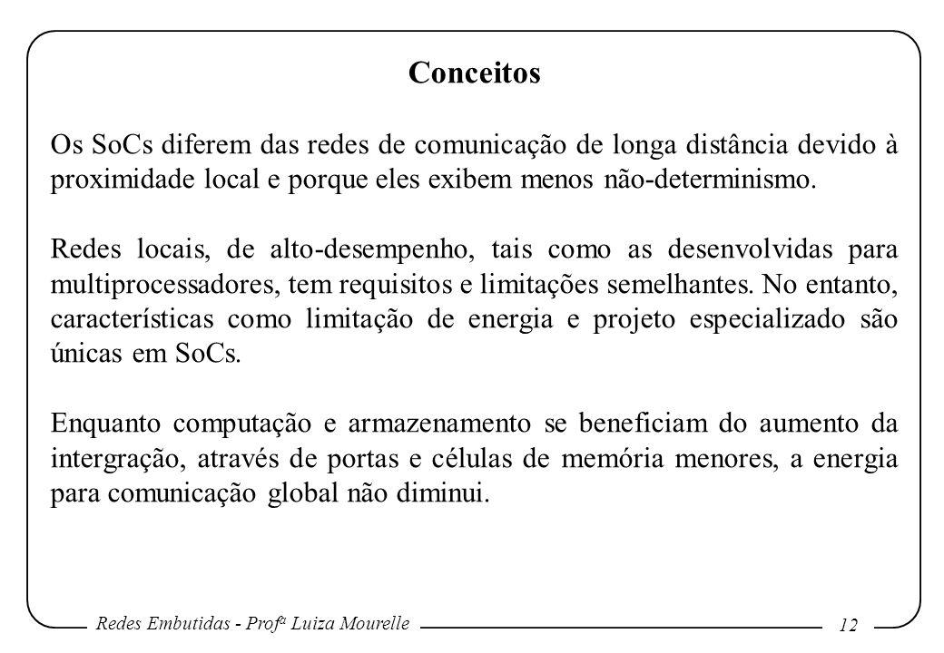 Redes Embutidas - Prof a Luiza Mourelle 12 Conceitos Os SoCs diferem das redes de comunicação de longa distância devido à proximidade local e porque eles exibem menos não-determinismo.
