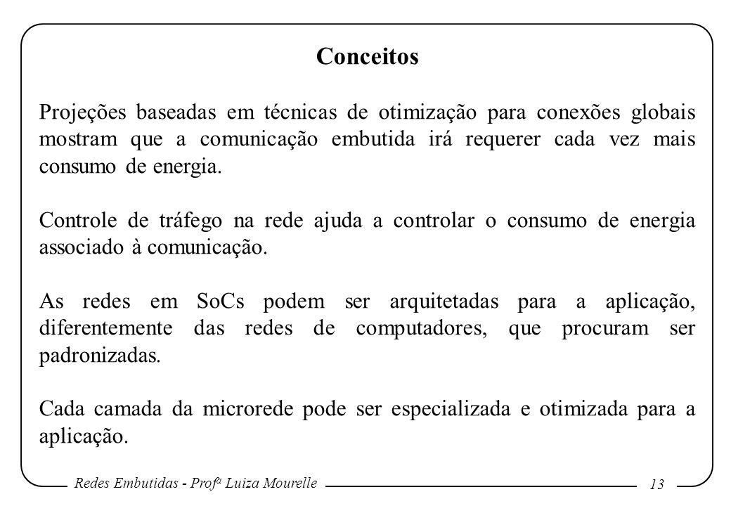 Redes Embutidas - Prof a Luiza Mourelle 13 Conceitos Projeções baseadas em técnicas de otimização para conexões globais mostram que a comunicação embutida irá requerer cada vez mais consumo de energia.