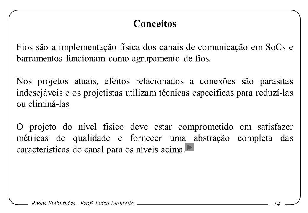 Redes Embutidas - Prof a Luiza Mourelle 14 Conceitos Fios são a implementação física dos canais de comunicação em SoCs e barramentos funcionam como agrupamento de fios.