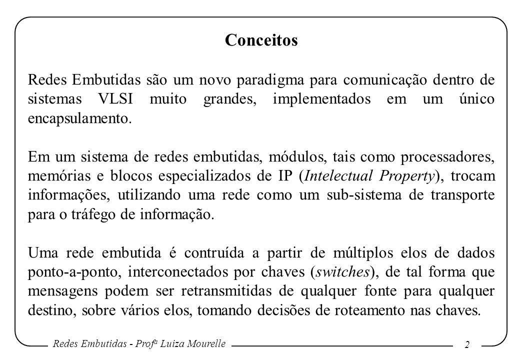 Redes Embutidas - Prof a Luiza Mourelle 2 Conceitos Redes Embutidas são um novo paradigma para comunicação dentro de sistemas VLSI muito grandes, impl