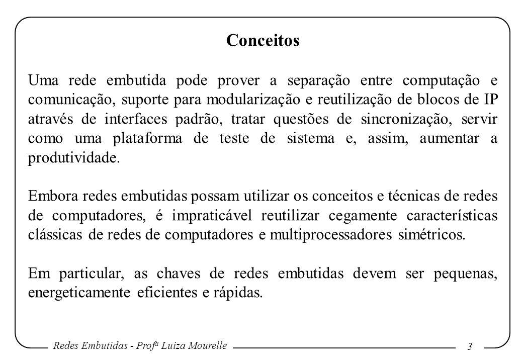 Redes Embutidas - Prof a Luiza Mourelle 3 Conceitos Uma rede embutida pode prover a separação entre computação e comunicação, suporte para modularizaç