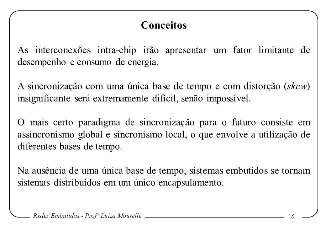 Redes Embutidas - Prof a Luiza Mourelle 6 Conceitos As interconexões intra-chip irão apresentar um fator limitante de desempenho e consumo de energia.