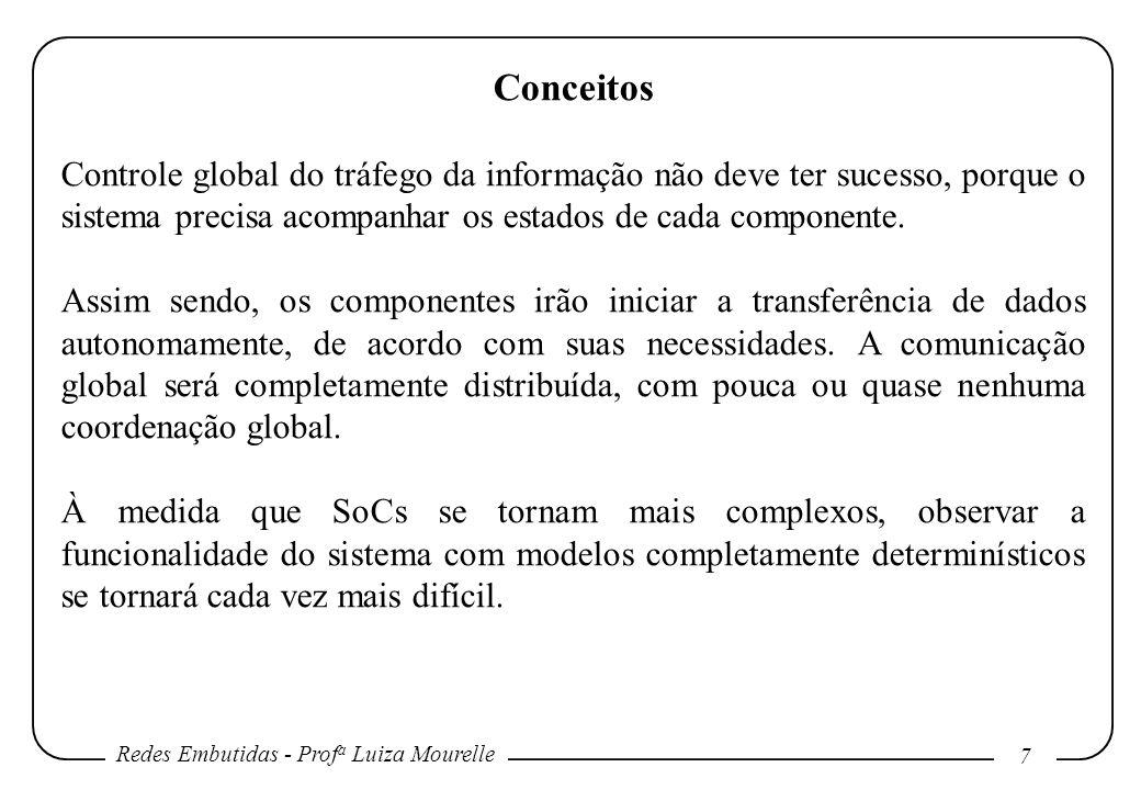 Redes Embutidas - Prof a Luiza Mourelle 7 Conceitos Controle global do tráfego da informação não deve ter sucesso, porque o sistema precisa acompanhar os estados de cada componente.