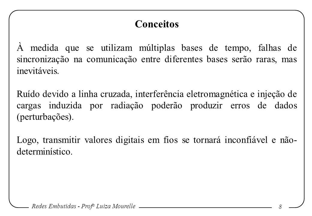 Redes Embutidas - Prof a Luiza Mourelle 8 Conceitos À medida que se utilizam múltiplas bases de tempo, falhas de sincronização na comunicação entre diferentes bases serão raras, mas inevitáveis.