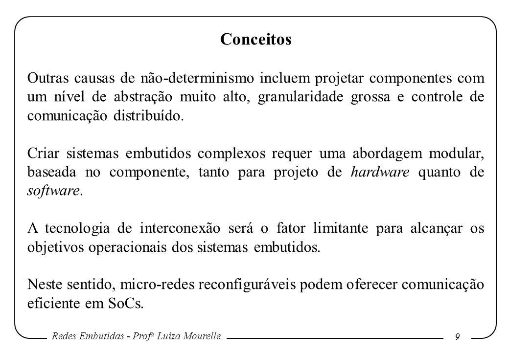 Redes Embutidas - Prof a Luiza Mourelle 9 Conceitos Outras causas de não-determinismo incluem projetar componentes com um nível de abstração muito alto, granularidade grossa e controle de comunicação distribuído.