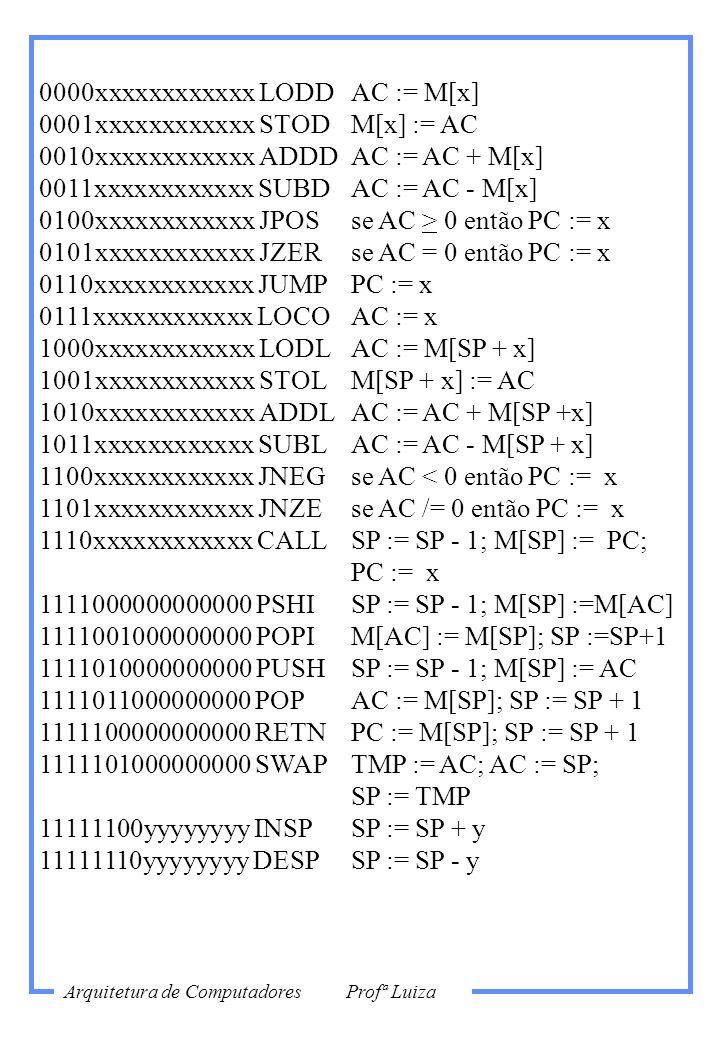 0000xxxxxxxxxxxx LODDAC := M[x] 0001xxxxxxxxxxxx STODM[x] := AC 0010xxxxxxxxxxxx ADDDAC := AC + M[x] 0011xxxxxxxxxxxx SUBD AC := AC - M[x] 0100xxxxxxx