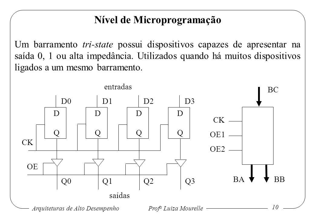 Arquiteturas de Alto DesempenhoProf a Luiza Mourelle 10 Nível de Microprogramação Um barramento tri-state possui dispositivos capazes de apresentar na