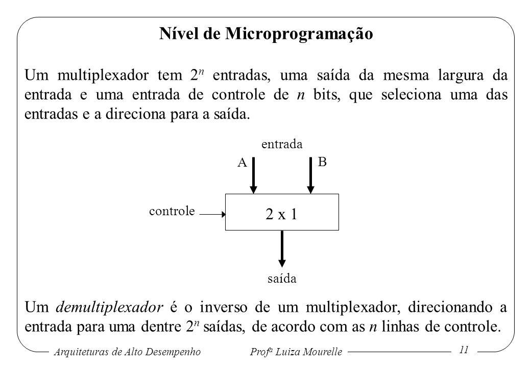 Arquiteturas de Alto DesempenhoProf a Luiza Mourelle 11 Nível de Microprogramação Um multiplexador tem 2 n entradas, uma saída da mesma largura da ent
