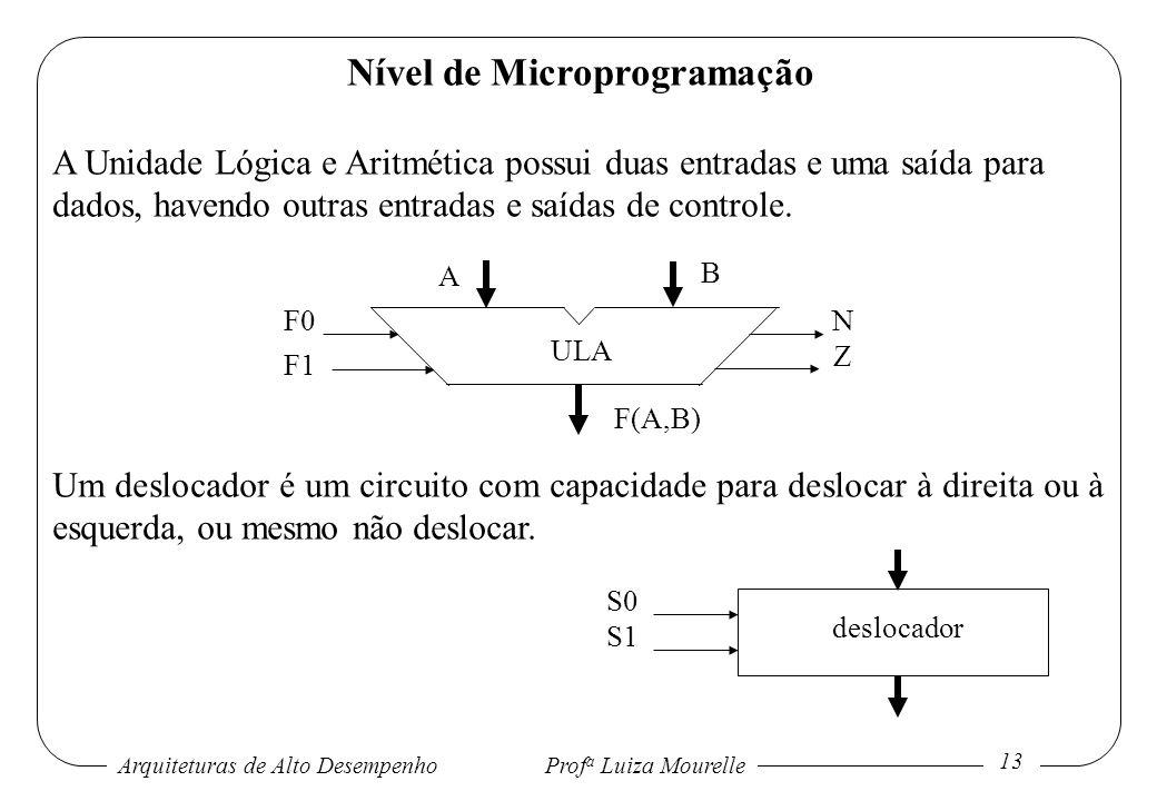 Arquiteturas de Alto DesempenhoProf a Luiza Mourelle 13 Nível de Microprogramação A Unidade Lógica e Aritmética possui duas entradas e uma saída para