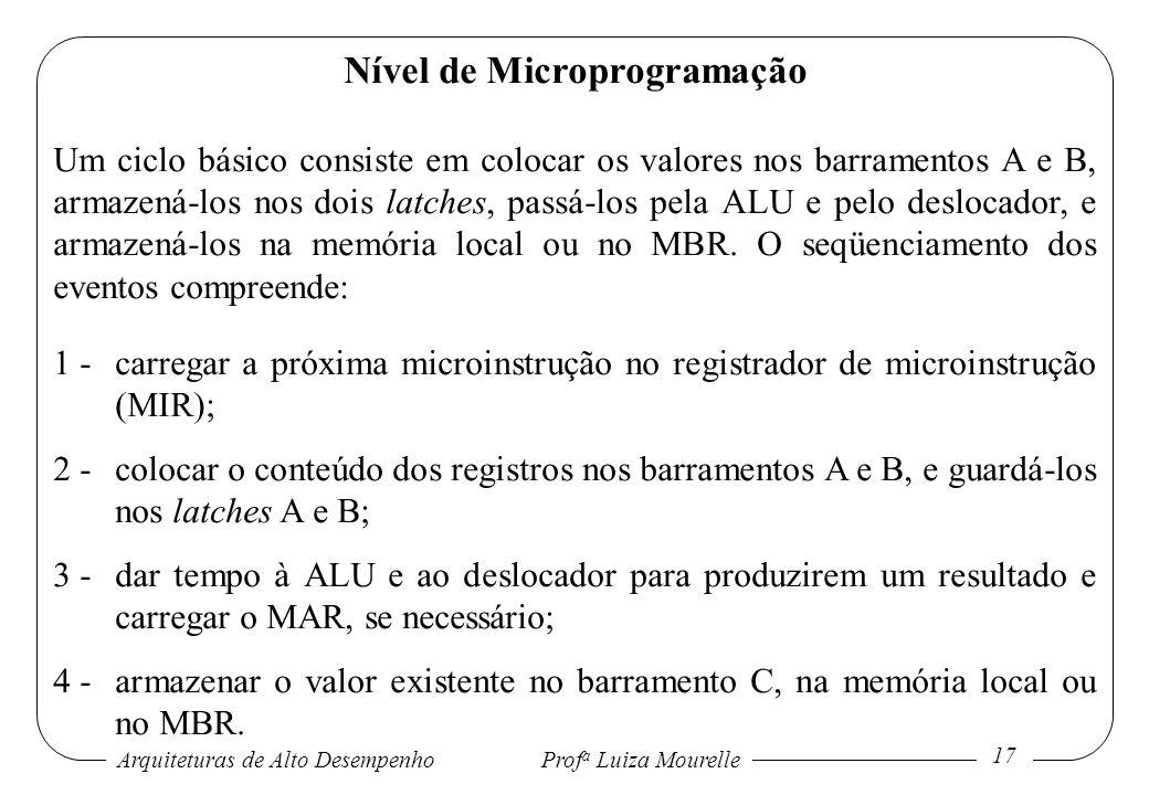 Arquiteturas de Alto DesempenhoProf a Luiza Mourelle 17 Nível de Microprogramação Um ciclo básico consiste em colocar os valores nos barramentos A e B