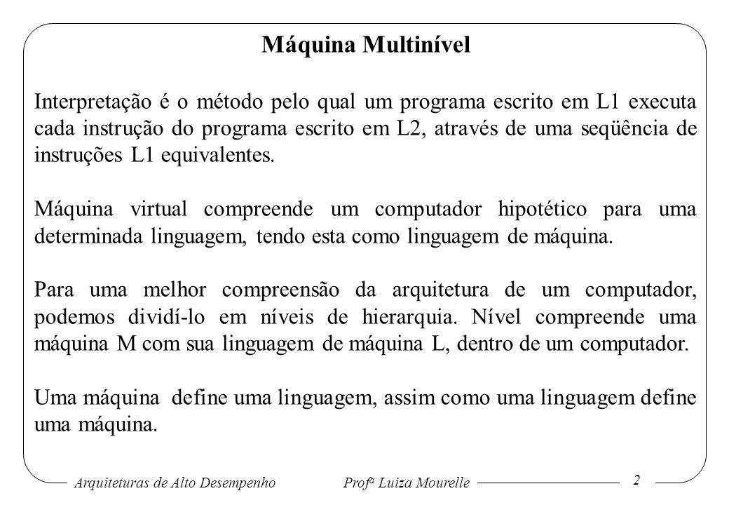 Arquiteturas de Alto DesempenhoProf a Luiza Mourelle 2 Máquina Multinível Interpretação é o método pelo qual um programa escrito em L1 executa cada in