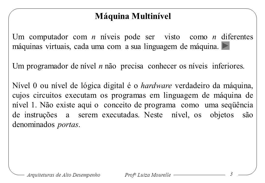 Arquiteturas de Alto DesempenhoProf a Luiza Mourelle 4 Máquina Multinível Nível 1 ou nível de microprogramação é o verdadeiro nível de máquina, havendo um programa denominado microprograma, cuja função é interpretar as instruções de nível 2.