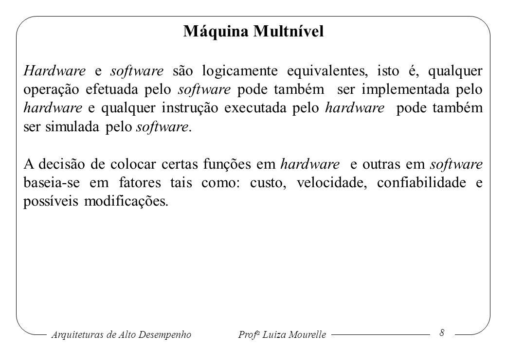 Arquiteturas de Alto DesempenhoProf a Luiza Mourelle 8 Máquina Multnível Hardware e software são logicamente equivalentes, isto é, qualquer operação e