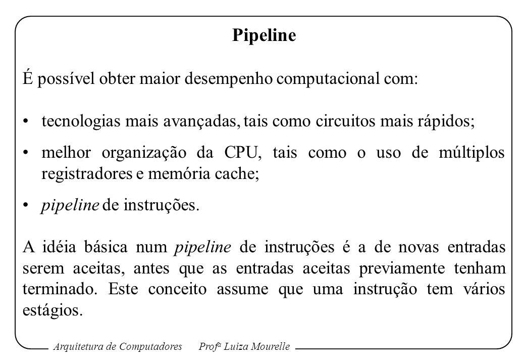 Arquitetura de ComputadoresProf a Luiza Mourelle Pipeline É possível obter maior desempenho computacional com: tecnologias mais avançadas, tais como c