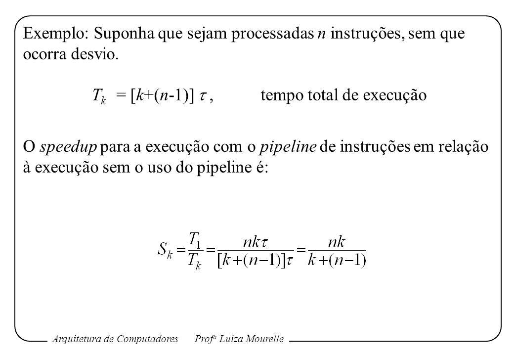 Arquitetura de ComputadoresProf a Luiza Mourelle Exemplo: Suponha que sejam processadas n instruções, sem que ocorra desvio. T k = [k+(n-1)], tempo to