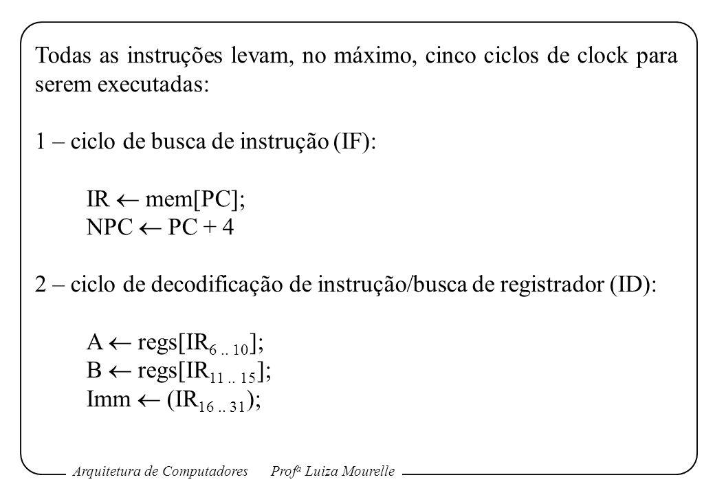Arquitetura de ComputadoresProf a Luiza Mourelle Todas as instruções levam, no máximo, cinco ciclos de clock para serem executadas: 1 – ciclo de busca