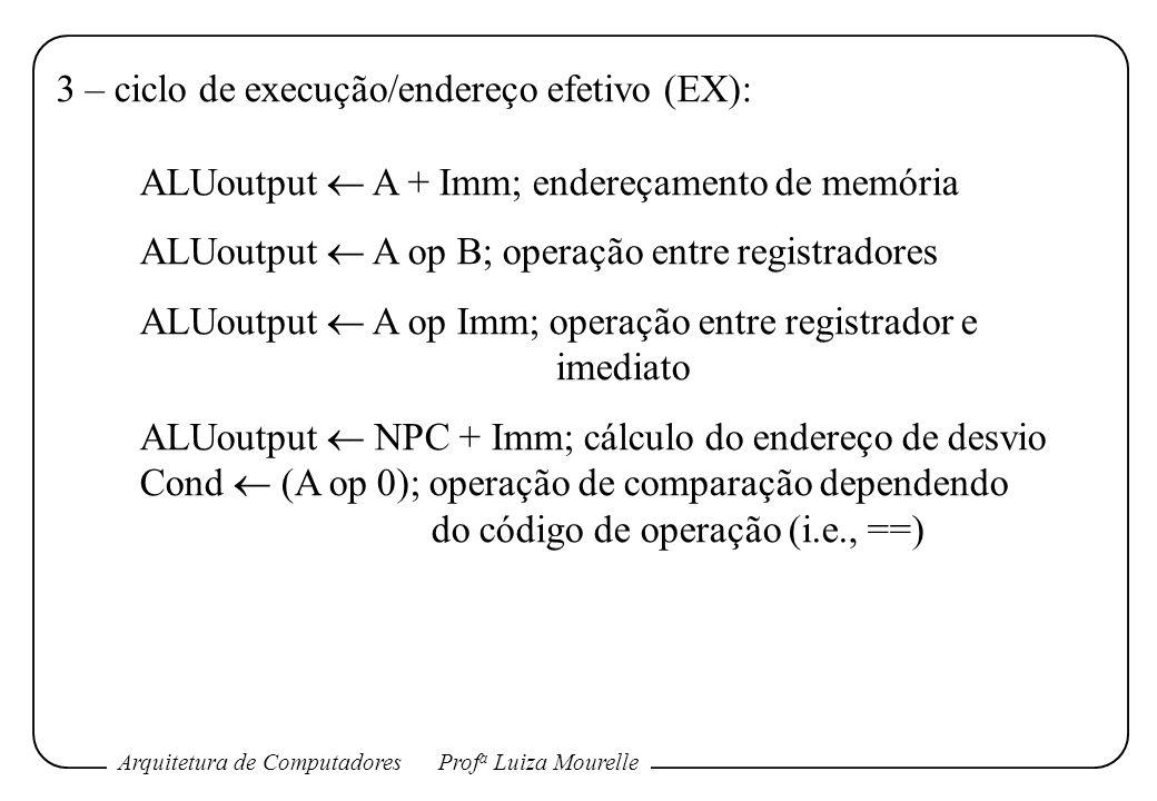 Arquitetura de ComputadoresProf a Luiza Mourelle 3 – ciclo de execução/endereço efetivo (EX): ALUoutput A + Imm; endereçamento de memória ALUoutput A