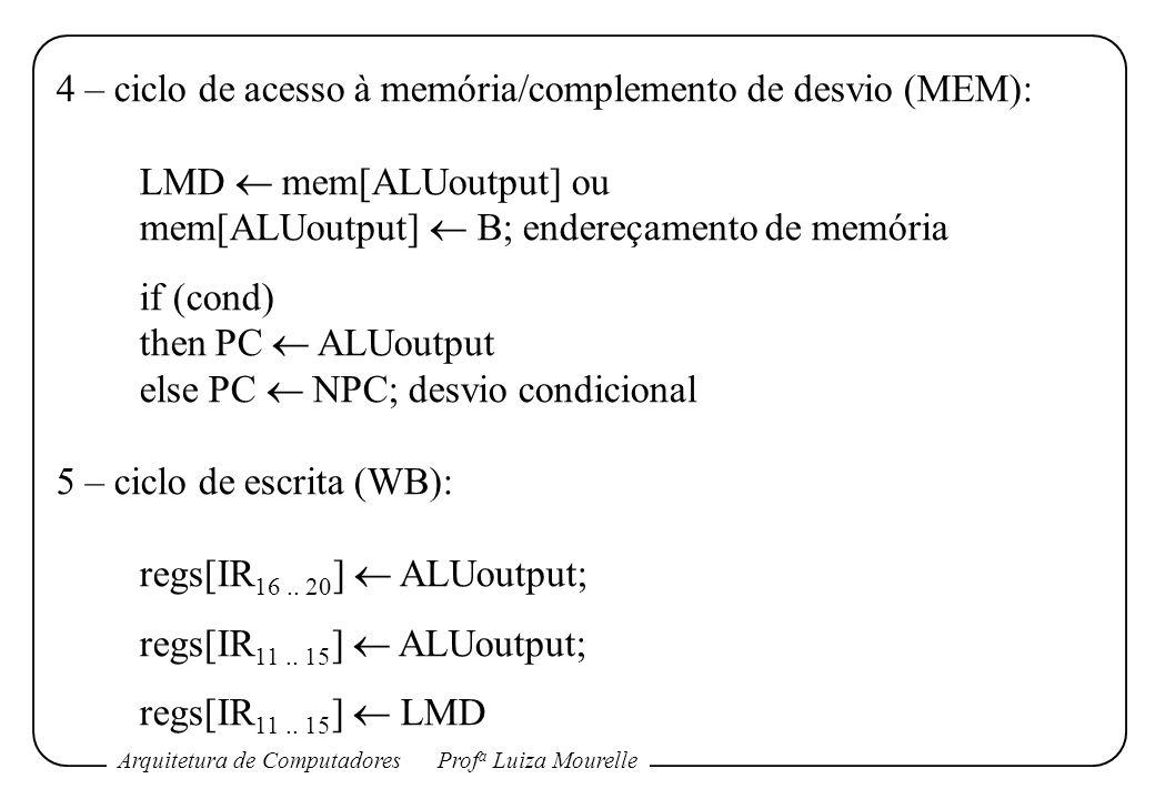 Arquitetura de ComputadoresProf a Luiza Mourelle 4 – ciclo de acesso à memória/complemento de desvio (MEM): LMD mem[ALUoutput] ou mem[ALUoutput] B; en
