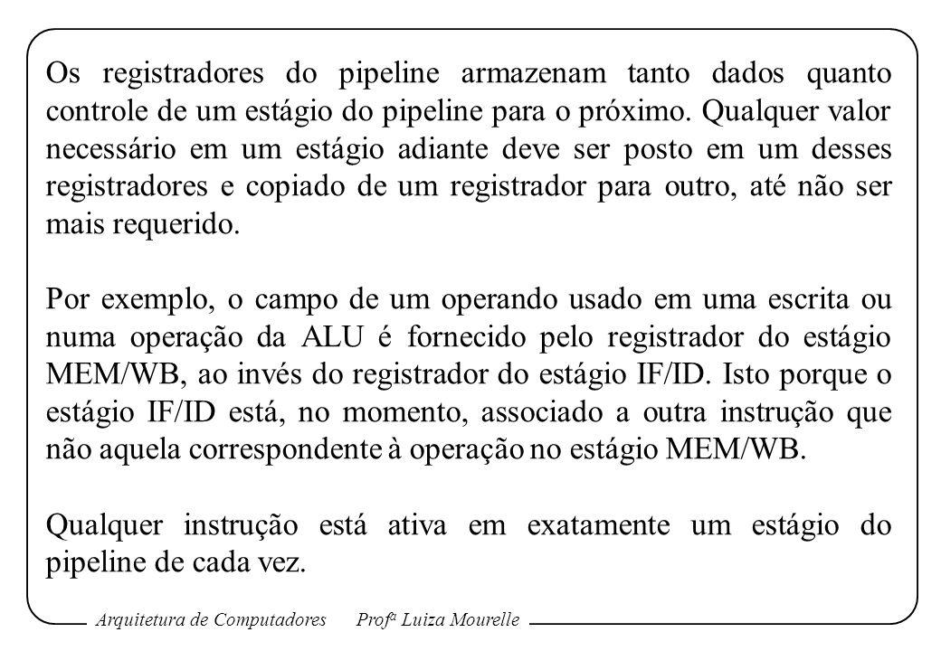 Arquitetura de ComputadoresProf a Luiza Mourelle Os registradores do pipeline armazenam tanto dados quanto controle de um estágio do pipeline para o p