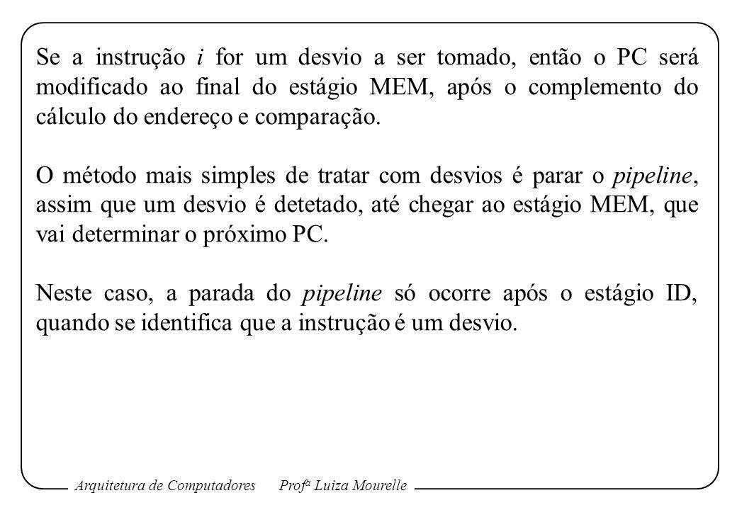Arquitetura de ComputadoresProf a Luiza Mourelle Se a instrução i for um desvio a ser tomado, então o PC será modificado ao final do estágio MEM, após