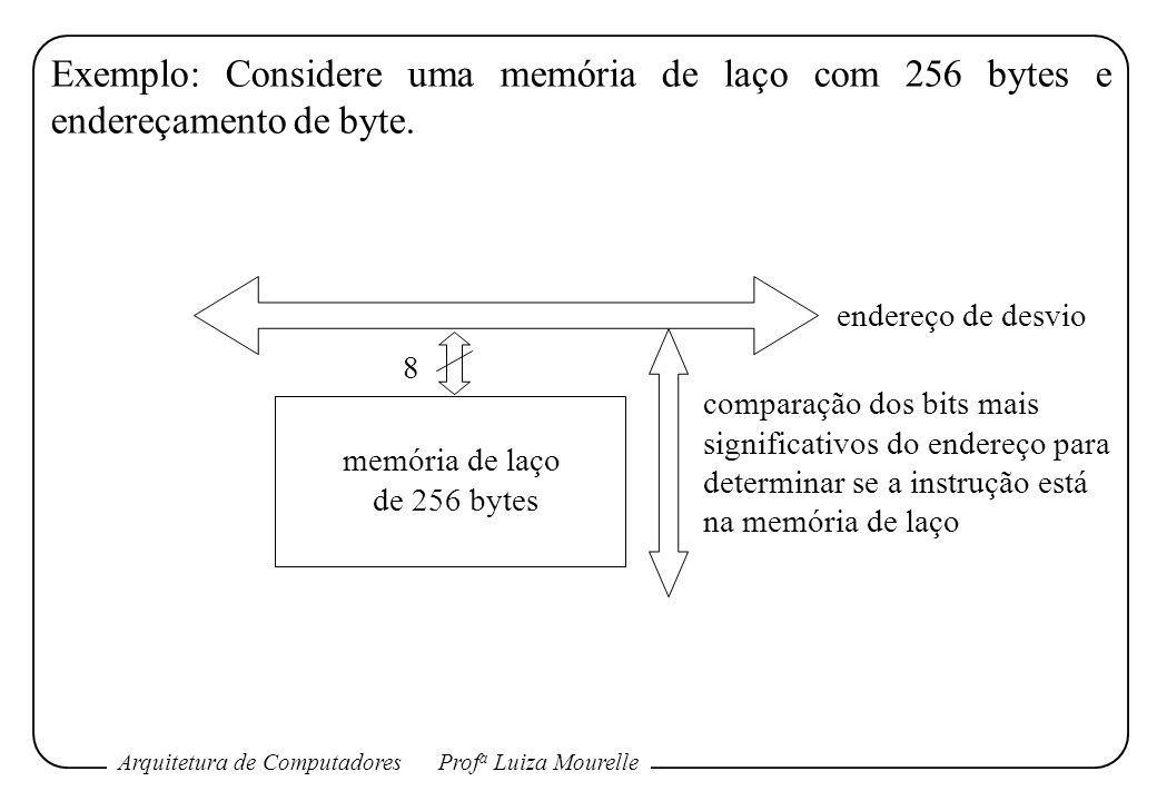 Arquitetura de ComputadoresProf a Luiza Mourelle Exemplo: Considere uma memória de laço com 256 bytes e endereçamento de byte. 8 comparação dos bits m