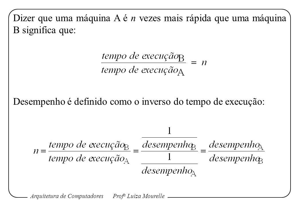 Arquitetura de ComputadoresProf a Luiza Mourelle Dizer que uma máquina A é n vezes mais rápida que uma máquina B significa que: Desempenho é definido