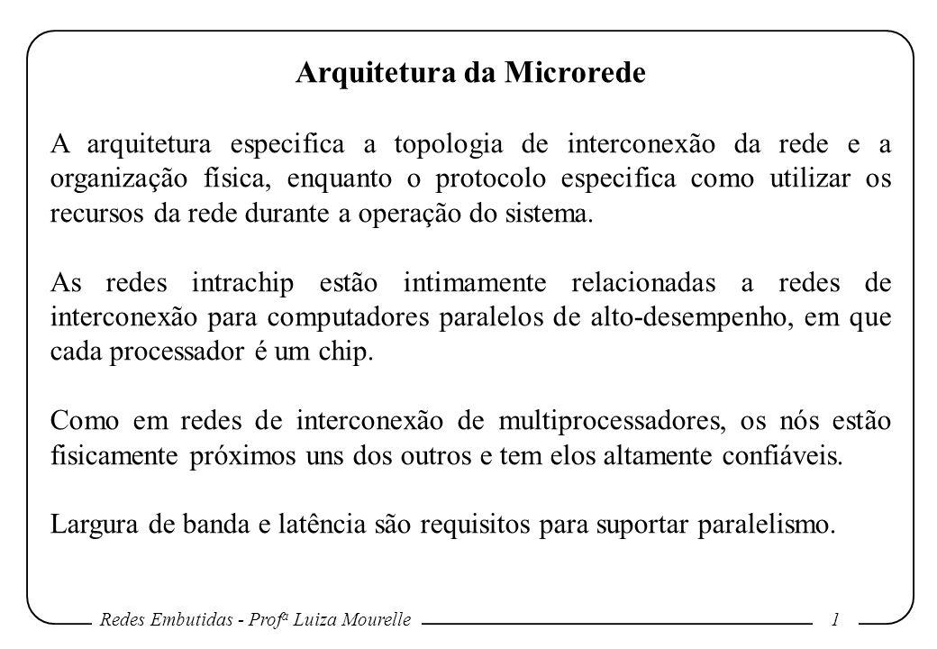 Redes Embutidas - Prof a Luiza Mourelle 12 Arquitetura da Microrede Essas questões de chaveamento e roteamento são encontradas em redes de interconexão de multiprocessadores e redes de comunicação em geral.