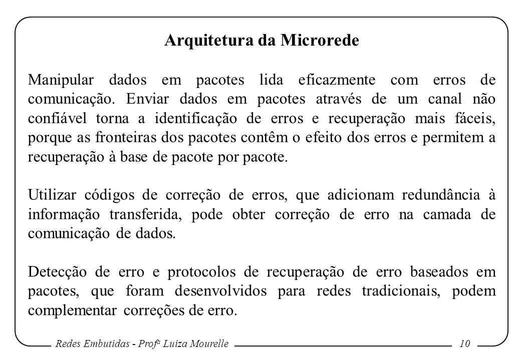 Redes Embutidas - Prof a Luiza Mourelle 10 Arquitetura da Microrede Manipular dados em pacotes lida eficazmente com erros de comunicação.
