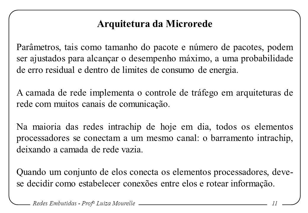 Redes Embutidas - Prof a Luiza Mourelle 11 Arquitetura da Microrede Parâmetros, tais como tamanho do pacote e número de pacotes, podem ser ajustados para alcançar o desempenho máximo, a uma probabilidade de erro residual e dentro de limites de consumo de energia.