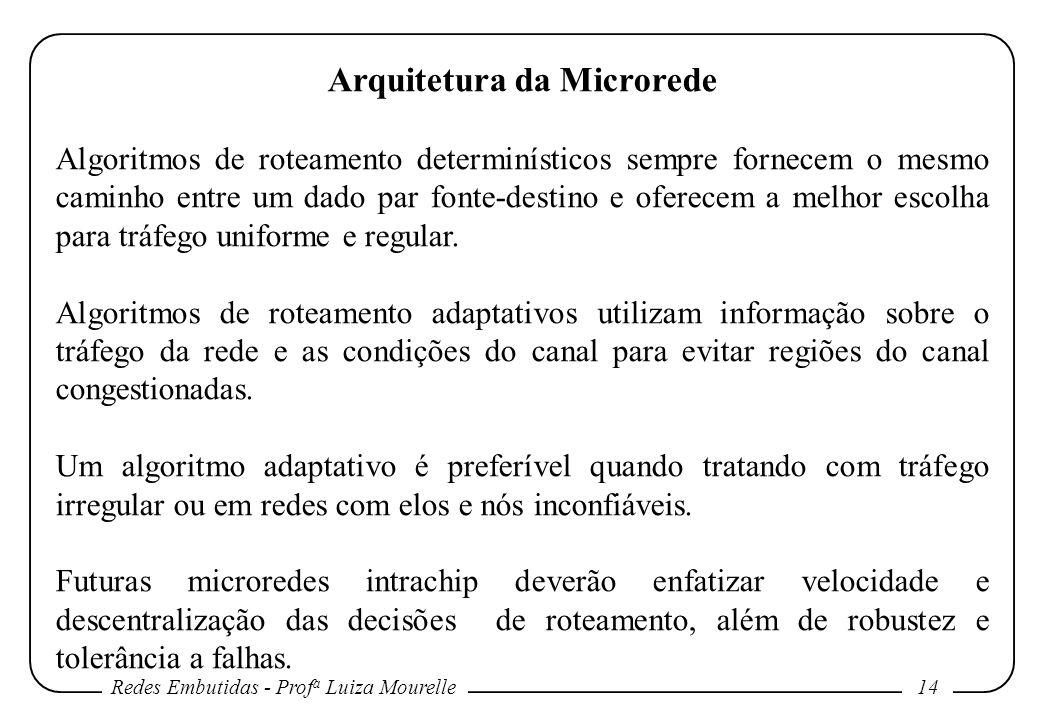 Redes Embutidas - Prof a Luiza Mourelle 14 Arquitetura da Microrede Algoritmos de roteamento determinísticos sempre fornecem o mesmo caminho entre um dado par fonte-destino e oferecem a melhor escolha para tráfego uniforme e regular.