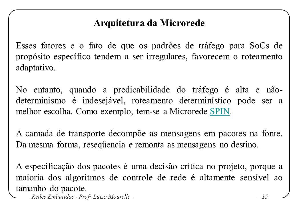 Redes Embutidas - Prof a Luiza Mourelle 15 Arquitetura da Microrede Esses fatores e o fato de que os padrões de tráfego para SoCs de propósito específico tendem a ser irregulares, favorecem o roteamento adaptativo.