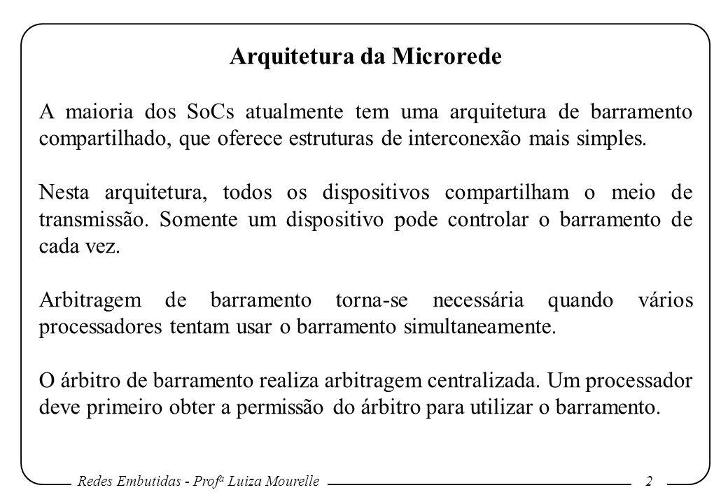 Redes Embutidas - Prof a Luiza Mourelle 13 Arquitetura da Microrede Algoritmos de roteamento estabelecem o caminho que uma mensagem segue através da rede para seu destino final.