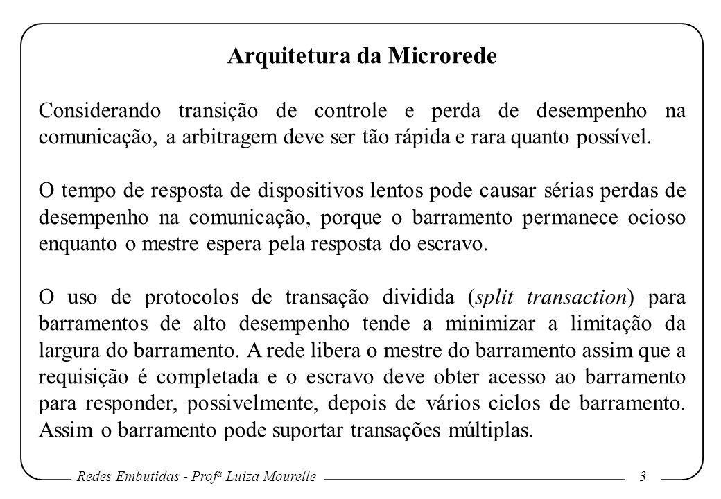 Redes Embutidas - Prof a Luiza Mourelle 4 Arquitetura da Microrede Para melhorar a utilização do barramento e minimizar a espera causada por requisições simultâneas, o barramento particiona grandes transações em pacotes menores.
