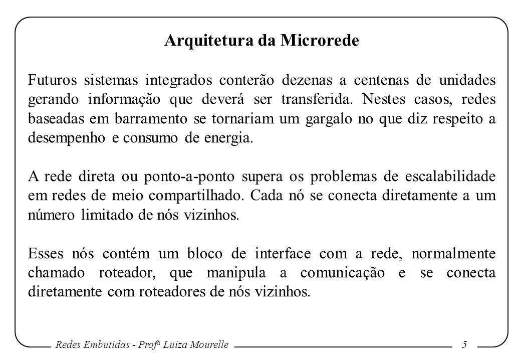 Redes Embutidas - Prof a Luiza Mourelle 6 Arquitetura da Microrede Redes de interconexão direta são utilizadas para construir sistemas de larga escala, pois a largura total da banda de comunicação também aumenta quando o número de nós no sistema aumenta.