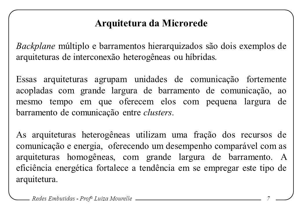 Redes Embutidas - Prof a Luiza Mourelle 7 Arquitetura da Microrede Backplane múltiplo e barramentos hierarquizados são dois exemplos de arquiteturas de interconexão heterogêneas ou híbridas.